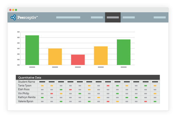screenshot of analytics within the peer learning tool