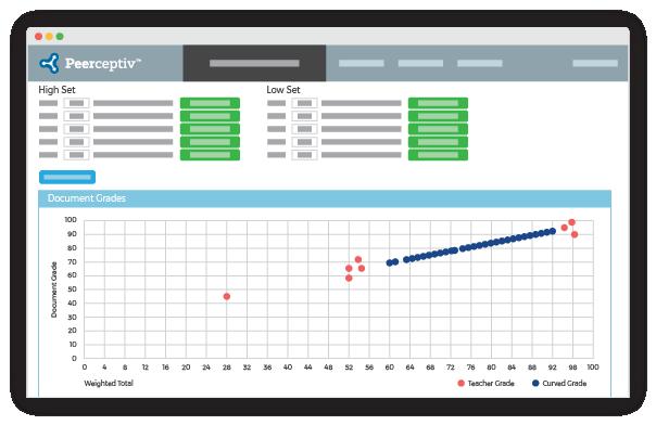 screenshot of benchmark grading in the peer learning tool